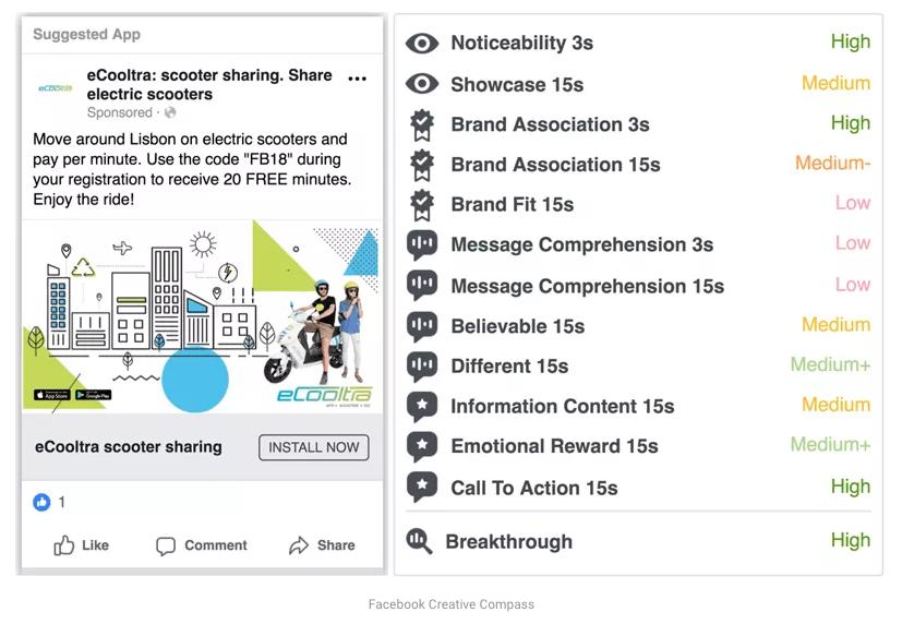 Facebook Creative Compass - Balonline.dk